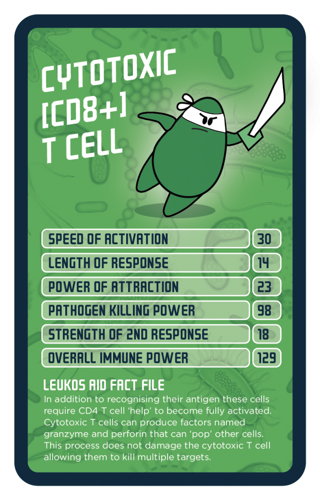 Immune Warrior CD8 cell CTL card game called Leukos Aid to learn immunology