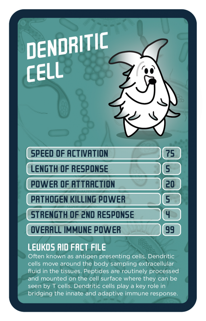 Immune Warrior dendritic cell card game called Leukos Aid to learn immunology