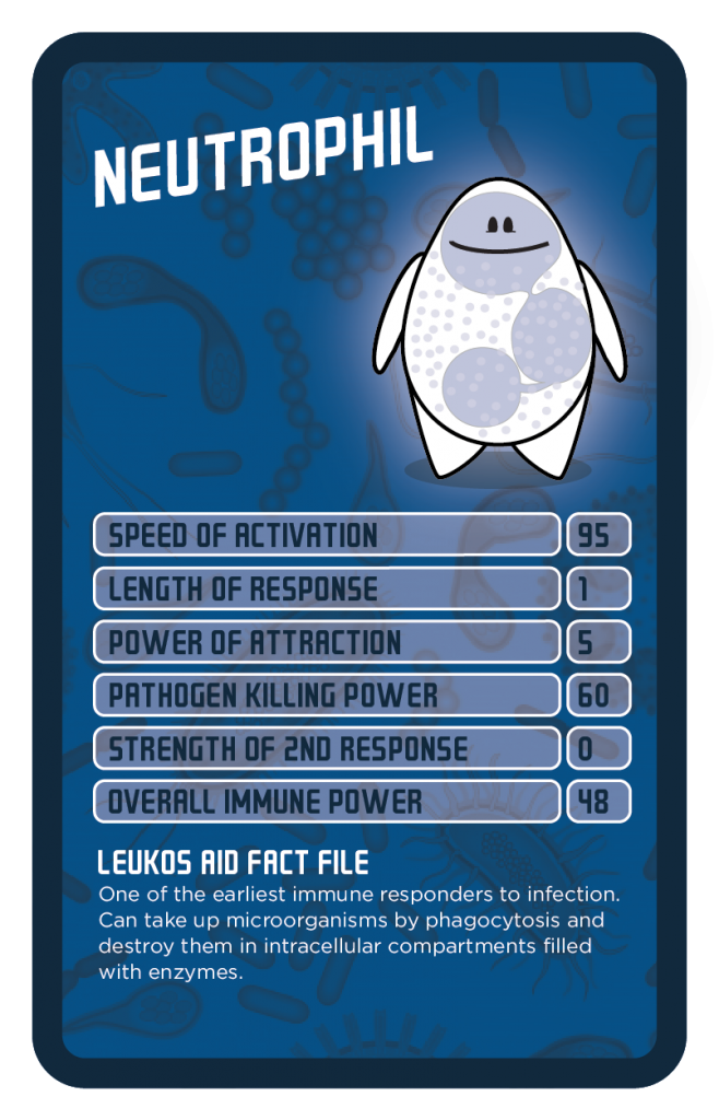 Immune Warrior neutrophil card game called Leukos Aid to learn immunology